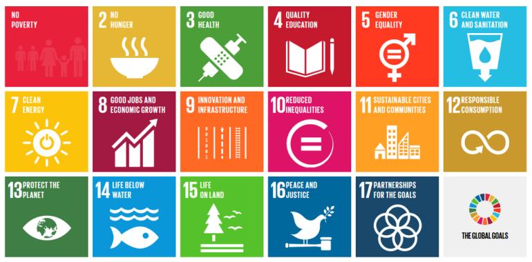Bærekraftsmålene